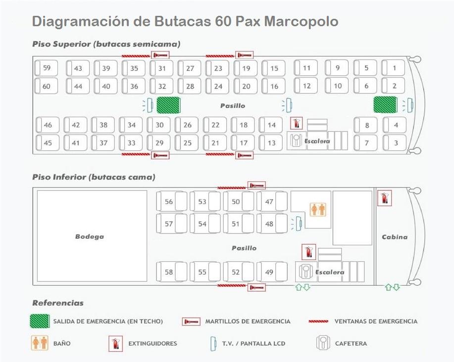 Distribucion de butacas 60 pax Marcopolo